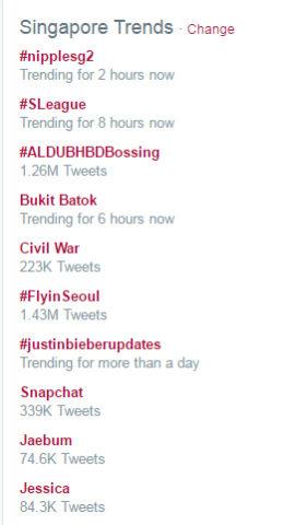 Twitter trend